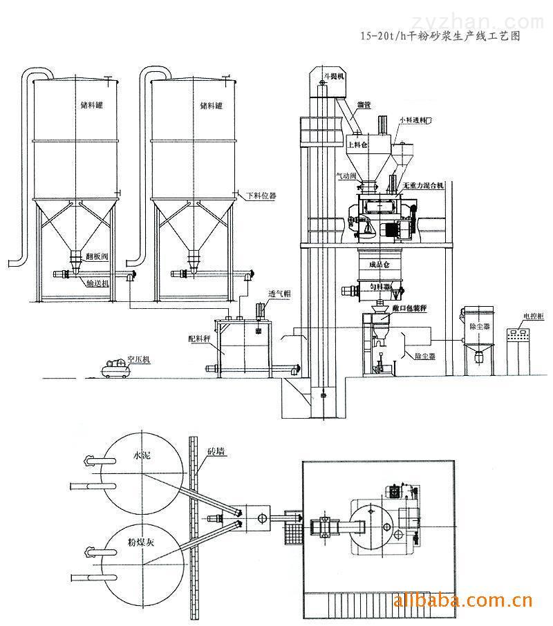 干粉砂浆生产线/搅拌机/保温砂浆生产设备