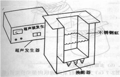 超声波清洗机技术原理