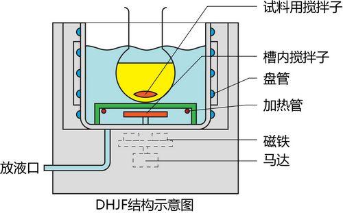 低温恒温搅拌反应浴内部结构