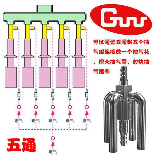 循环水式多用真空泵五通